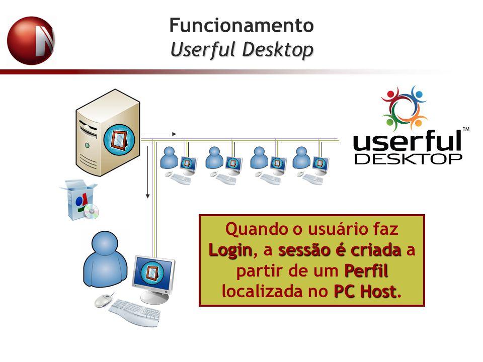 Loginsessão é criada Perfil PC Host Quando o usuário faz Login, a sessão é criada a partir de um Perfil localizada no PC Host. Funcionamento Userful D