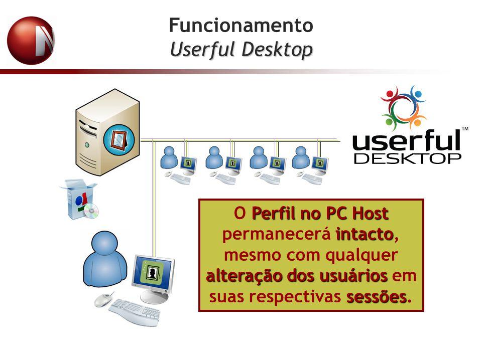 Perfil no PC Host intacto alteração dos usuários sessões O Perfil no PC Host permanecerá intacto, mesmo com qualquer alteração dos usuários em suas re