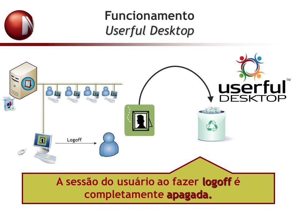 Logoff logoff apagada. A sessão do usuário ao fazer logoff é completamente apagada. Funcionamento Userful Desktop
