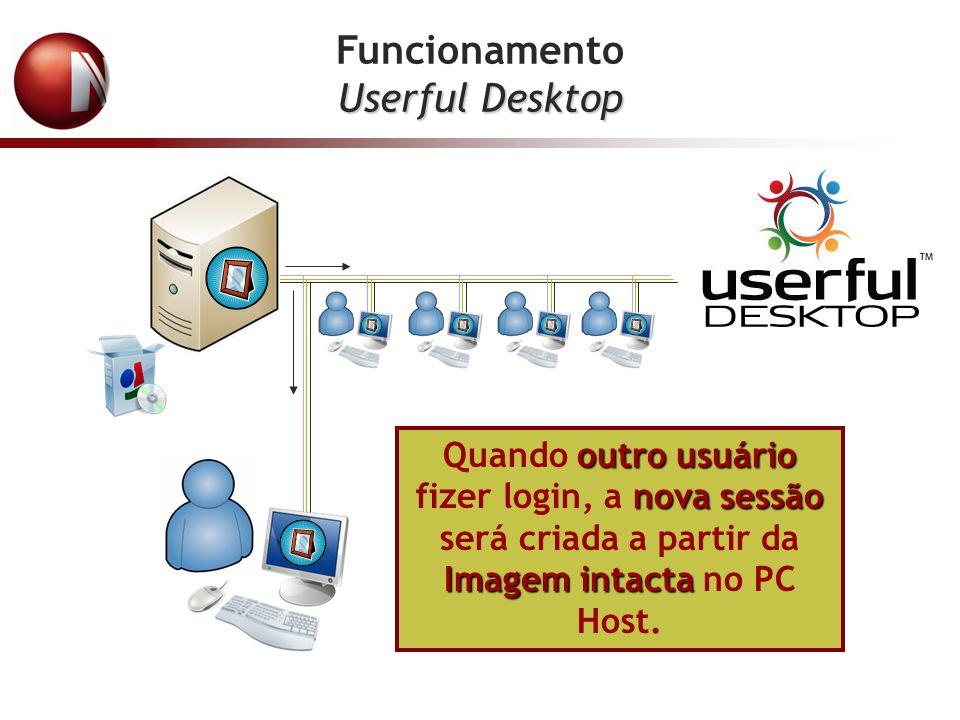 outro usuário nova sessão Imagem intacta Quando outro usuário fizer login, a nova sessão será criada a partir da Imagem intacta no PC Host. Funcioname