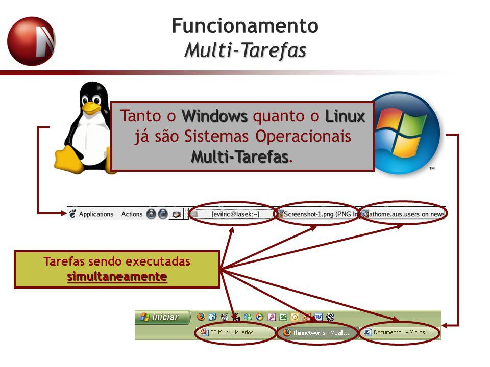 outro usuário nova sessão Imagem intacta Quando outro usuário fizer login, a nova sessão será criada a partir da Imagem intacta no PC Host.