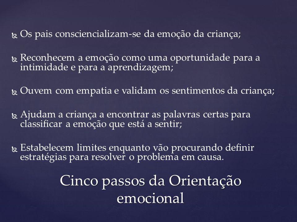 Os pais consciencializam-se da emoção da criança; Reconhecem a emoção como uma oportunidade para a intimidade e para a aprendizagem; Ouvem com empatia