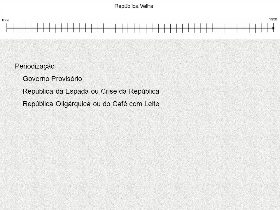 Periodização Governo Provisório República da Espada ou Crise da República República Oligárquica ou do Café com Leite 1891