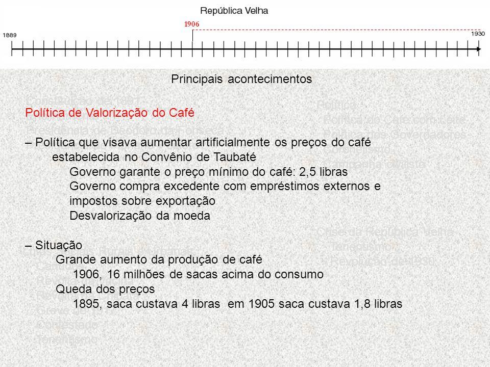 Constituição de 1891 Encilhamento Presidência de Deodoro da Fonseca Presidência de Floriano Peixoto Principais acontecimentos Política Política do Caf