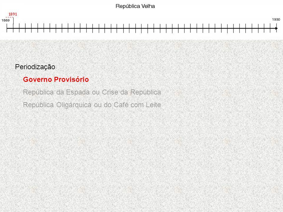 Periodização Governo Provisório República da Espada ou Crise da República República Oligárquica ou do Café com Leite 1891 1894