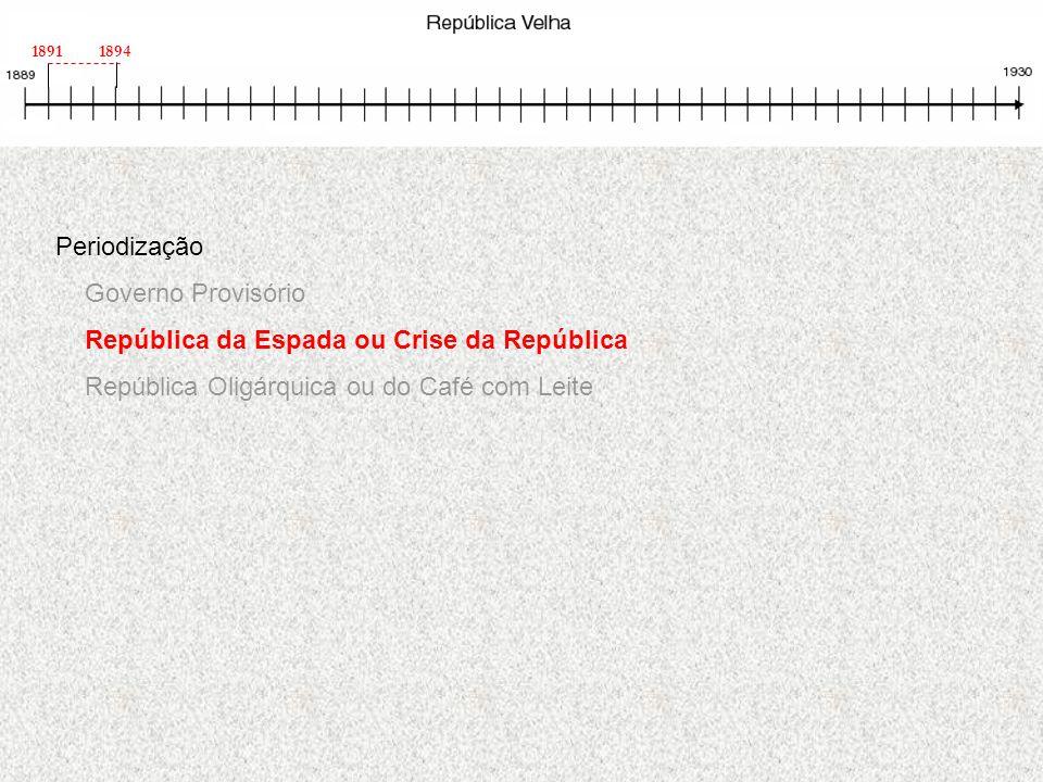 Periodização Governo Provisório República da Espada ou Crise da República República Oligárquica ou do Café com Leite 1894