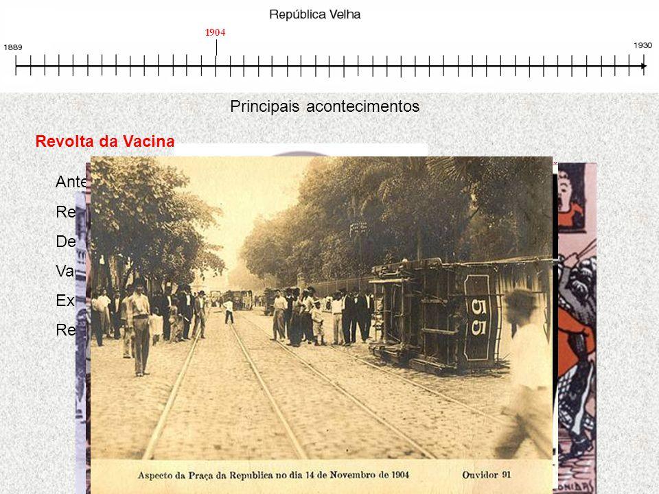 Principais acontecimentos Revolta da Vacina Antecedentes: higiene precária do Rio de Janeiro Reurbanização e saneamento do Rio de Janeiro Descontentam