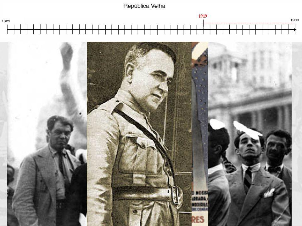 A Presidência de Washington Luís (1926-1930) e a Revolução de 30 São Paulo rompe com a política do café com leite Tenentes, Minas e Oligarquias dissid