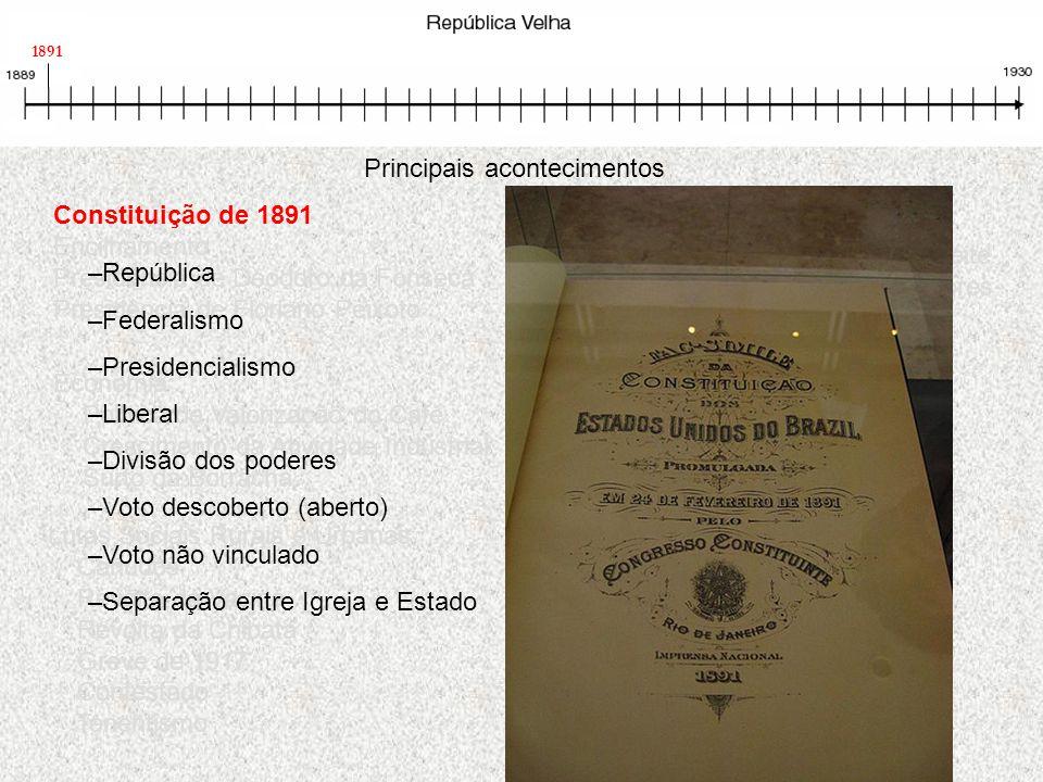 Principais acontecimentos Campanha civilista Choque entre as Oligarquias Nome da Campanha eleitoral de 1910.
