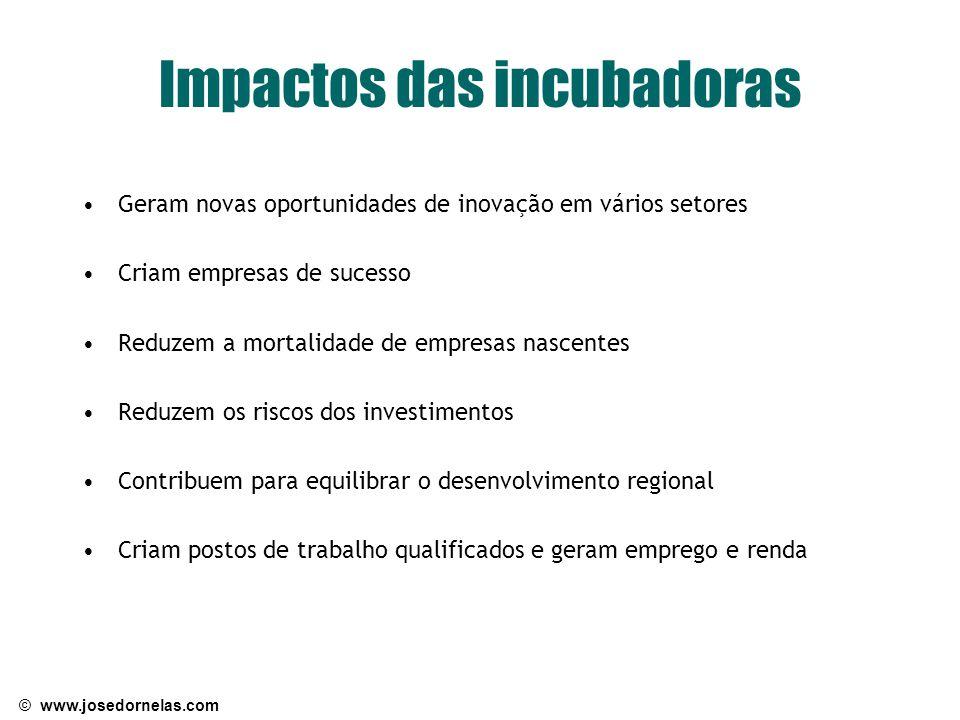 © www.josedornelas.com Impactos das incubadoras Geram novas oportunidades de inovação em vários setores Criam empresas de sucesso Reduzem a mortalidad