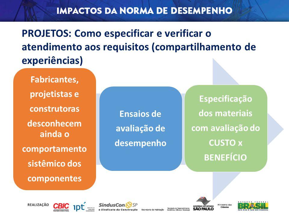 PROJETOS: Como especificar e verificar o atendimento aos requisitos (compartilhamento de experiências) Fabricantes, projetistas e construtoras desconh