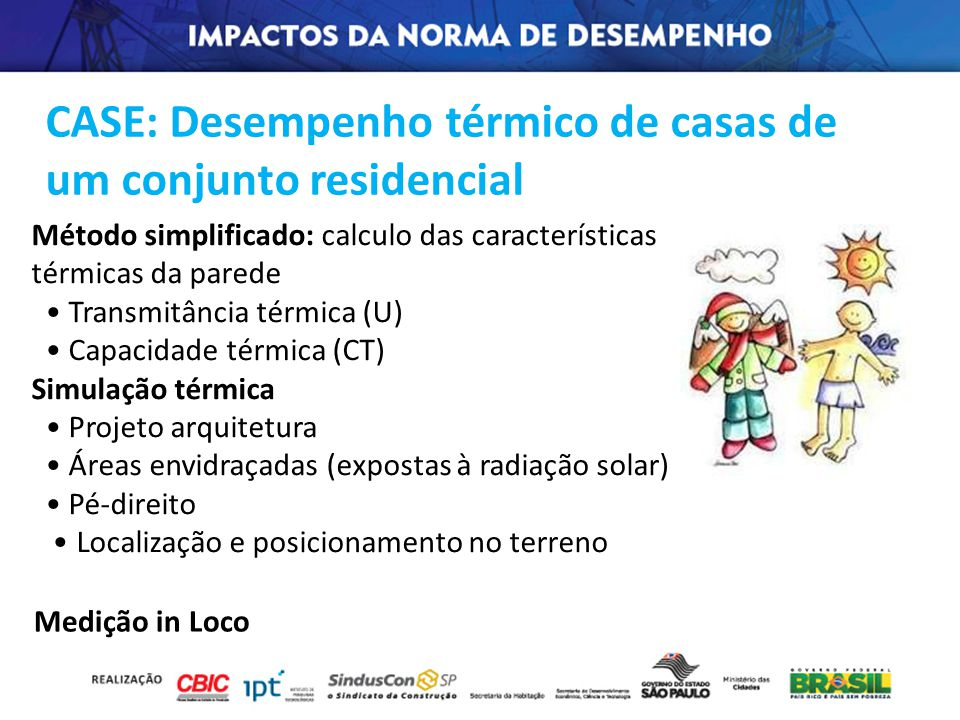 CASE: Desempenho térmico de casas de um conjunto residencial Método simplificado: calculo das características térmicas da parede Transmitância térmica