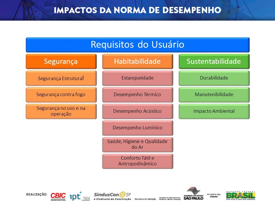 Exigências do Usuário Requisitos do Usuário Segurança Segurança Estrutura l Segurança contra fogo Segurança no uso e na operação Habitabilidade Estanq