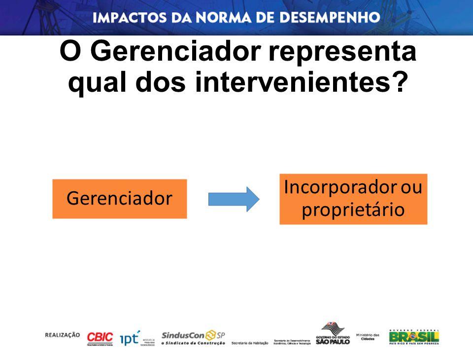 Gerenciador Incorporador ou proprietário O Gerenciador representa qual dos intervenientes?