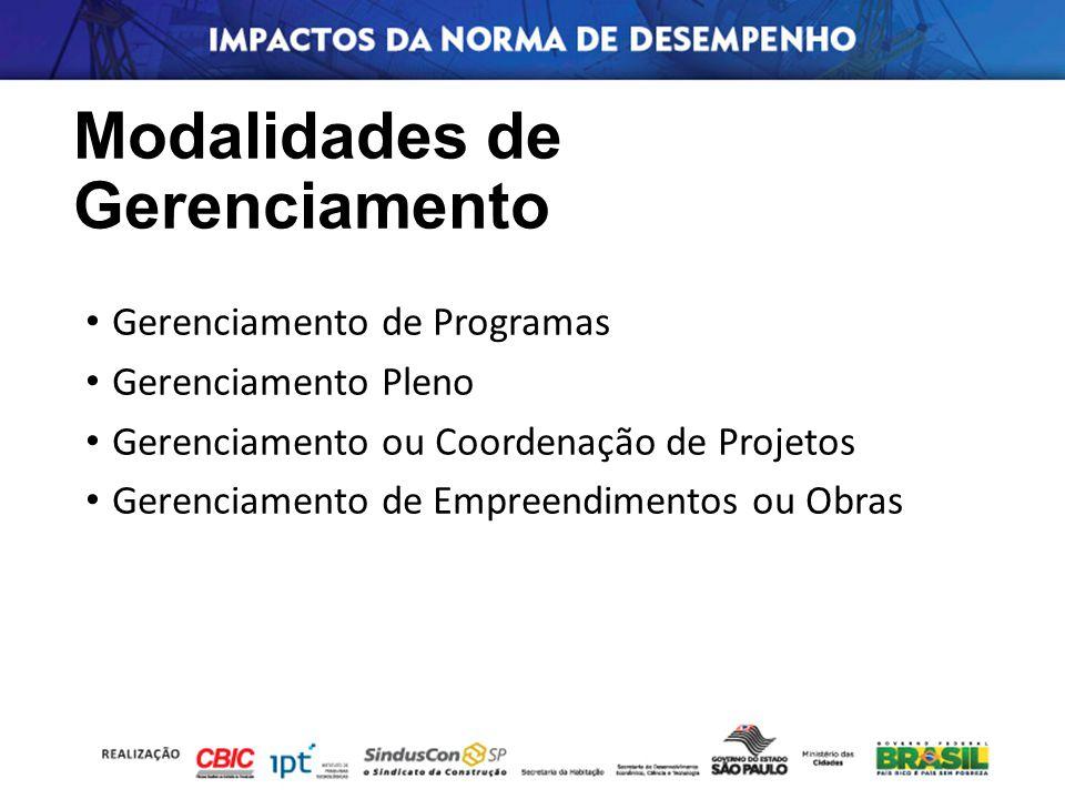 Modalidades de Gerenciamento Gerenciamento de Programas Gerenciamento Pleno Gerenciamento ou Coordenação de Projetos Gerenciamento de Empreendimentos