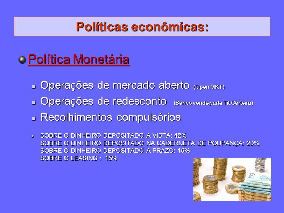 Políticas econômicas: Política Monetária Operações de mercado aberto (Open MKT) Operações de mercado aberto (Open MKT) Operações de redesconto (Banco