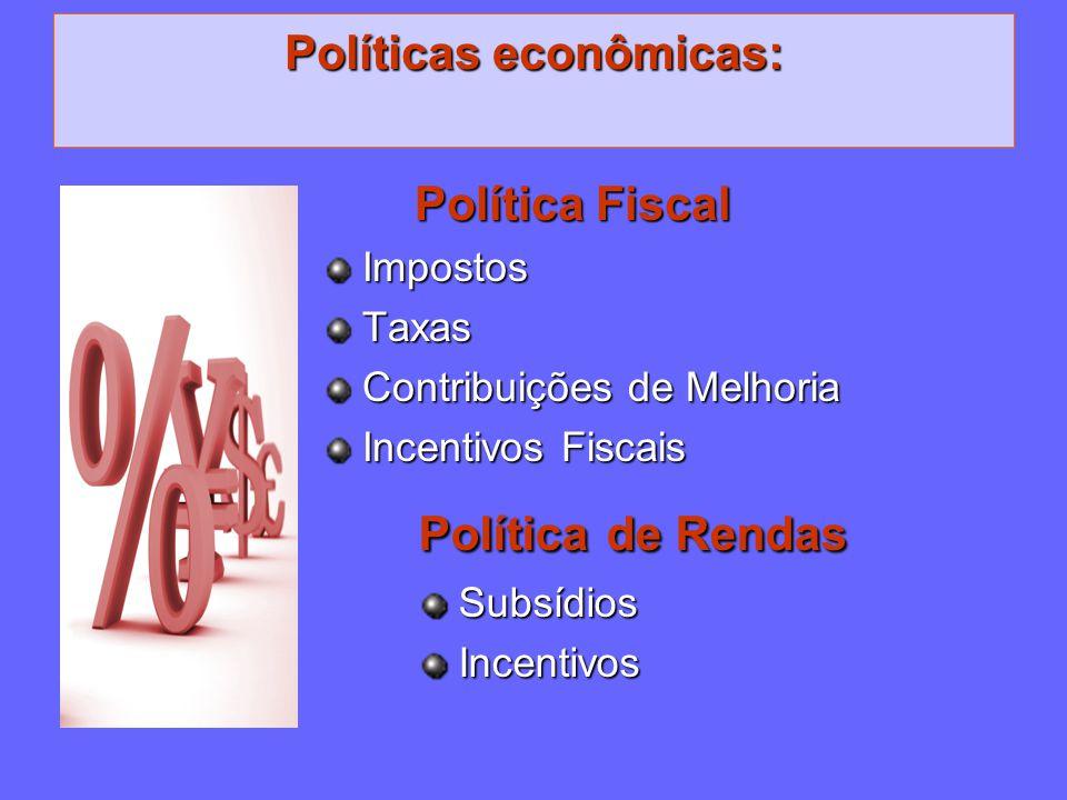 Políticas econômicas: Política de Rendas SubsídiosIncentivos Política Fiscal Política FiscalImpostosTaxas Contribuições de Melhoria Incentivos Fiscais