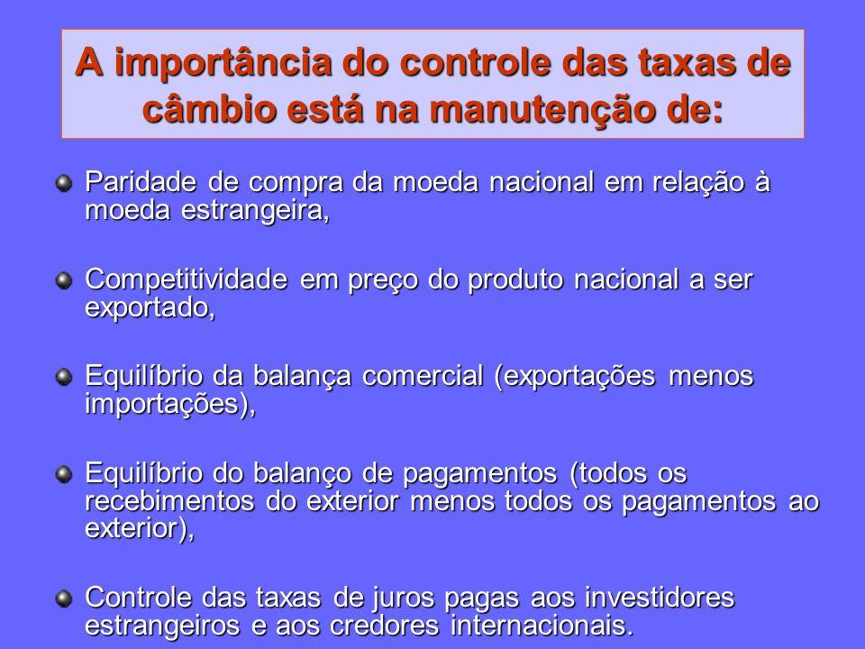 A importância do controle das taxas de câmbio está na manutenção de: Paridade de compra da moeda nacional em relação à moeda estrangeira, Competitivid