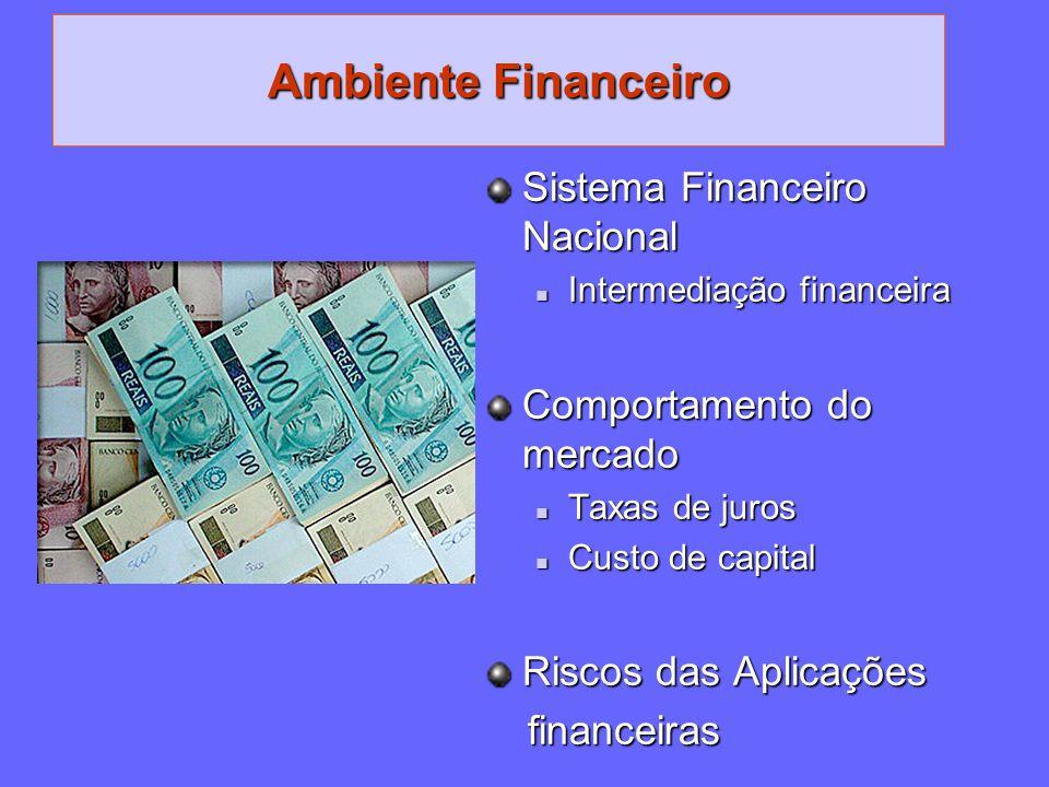 Ambiente Financeiro Sistema Financeiro Nacional Intermediação financeira Comportamento do mercado Taxas de juros Custo de capital Riscos das Aplicaçõe