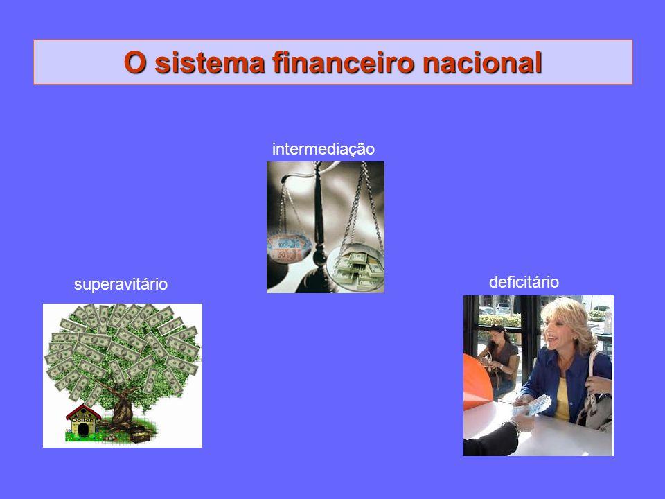O sistema financeiro nacional superavitário intermediação deficitário