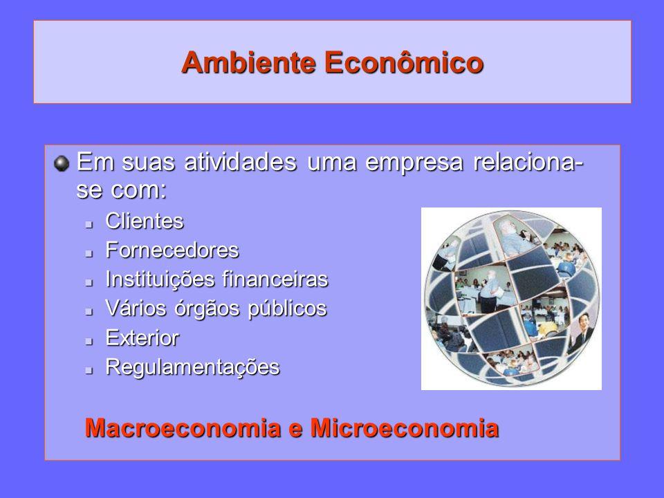 Ambiente Econômico Em suas atividades uma empresa relaciona- se com: Clientes Clientes Fornecedores Fornecedores Instituições financeiras Instituições