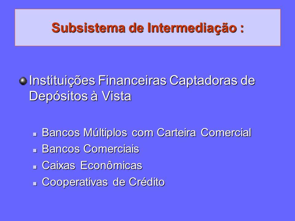 Subsistema de Intermediação : Instituições Financeiras Captadoras de Depósitos à Vista Bancos Múltiplos com Carteira Comercial Bancos Múltiplos com Ca
