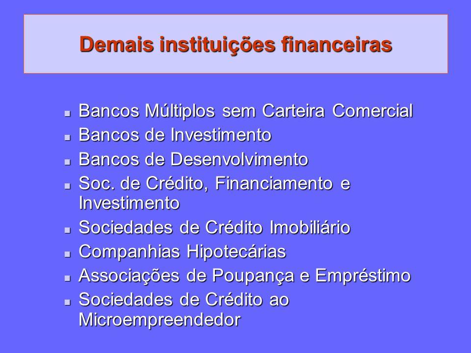 Bancos Múltiplos sem Carteira Comercial Bancos Múltiplos sem Carteira Comercial Bancos de Investimento Bancos de Investimento Bancos de Desenvolviment