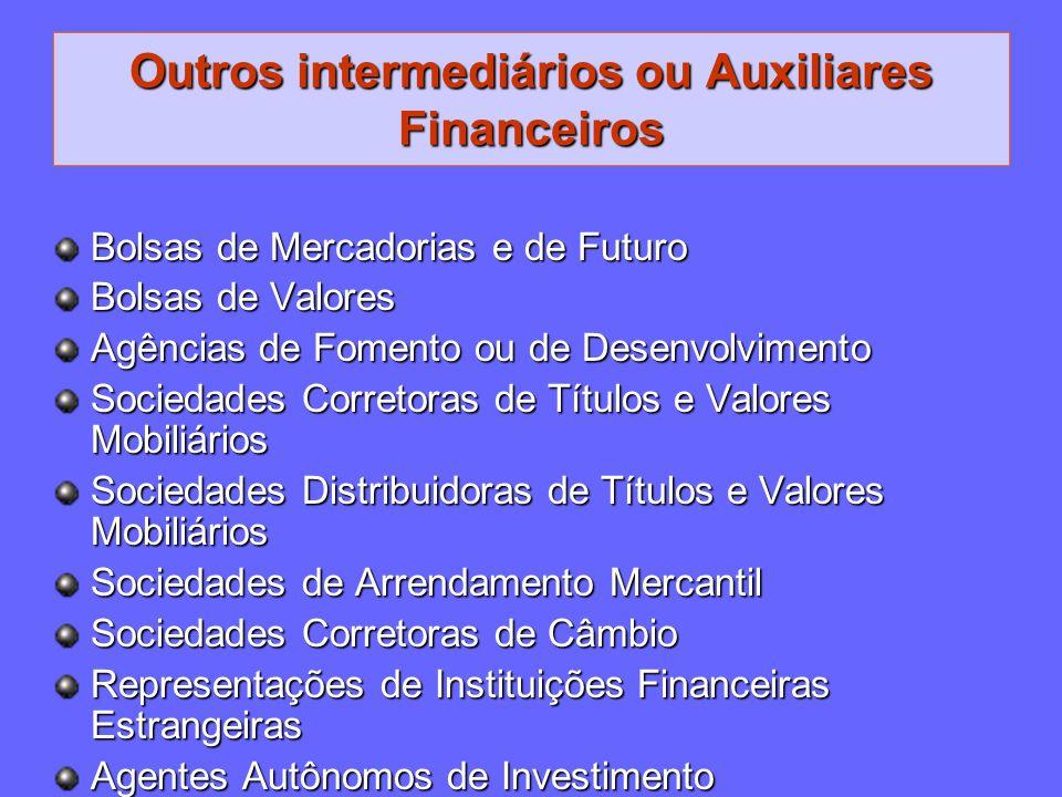 Outros intermediários ou Auxiliares Financeiros Bolsas de Mercadorias e de Futuro Bolsas de Valores Agências de Fomento ou de Desenvolvimento Sociedad