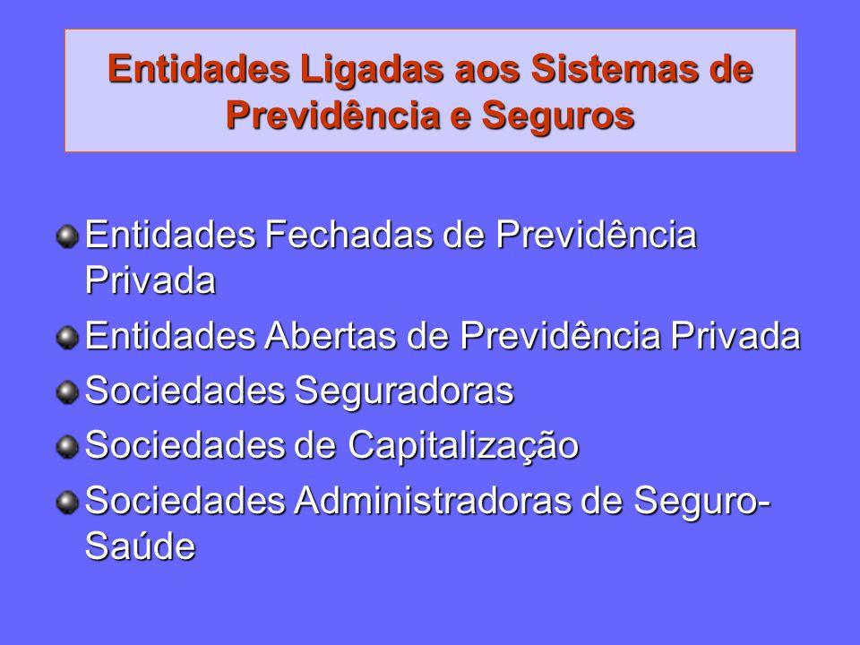 Entidades Ligadas aos Sistemas de Previdência e Seguros Entidades Fechadas de Previdência Privada Entidades Abertas de Previdência Privada Sociedades