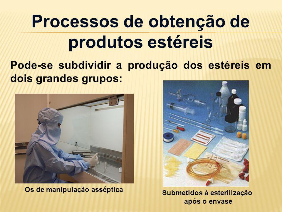 Processos de obtenção de produtos estéreis Pode-se subdividir a produção dos estéreis em dois grandes grupos: Os de manipulação asséptica Submetidos à esterilização após o envase