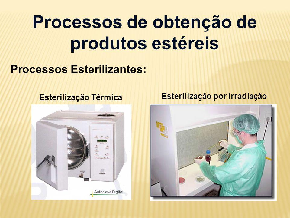 Processos de obtenção de produtos estéreis Processos Esterilizantes: Esterilização Térmica Esterilização por Irradiação