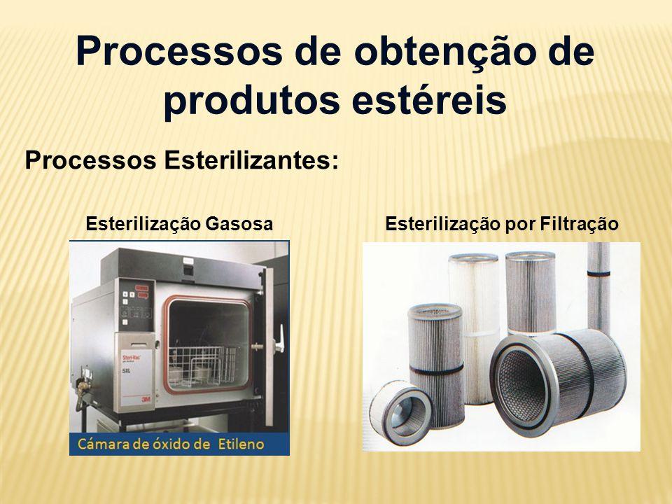 Processos de obtenção de produtos estéreis Processos Esterilizantes: Esterilização GasosaEsterilização por Filtração