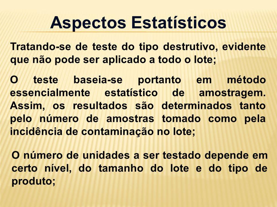 Tratando-se de teste do tipo destrutivo, evidente que não pode ser aplicado a todo o lote; Aspectos Estatísticos O teste baseia-se portanto em método essencialmente estatístico de amostragem.