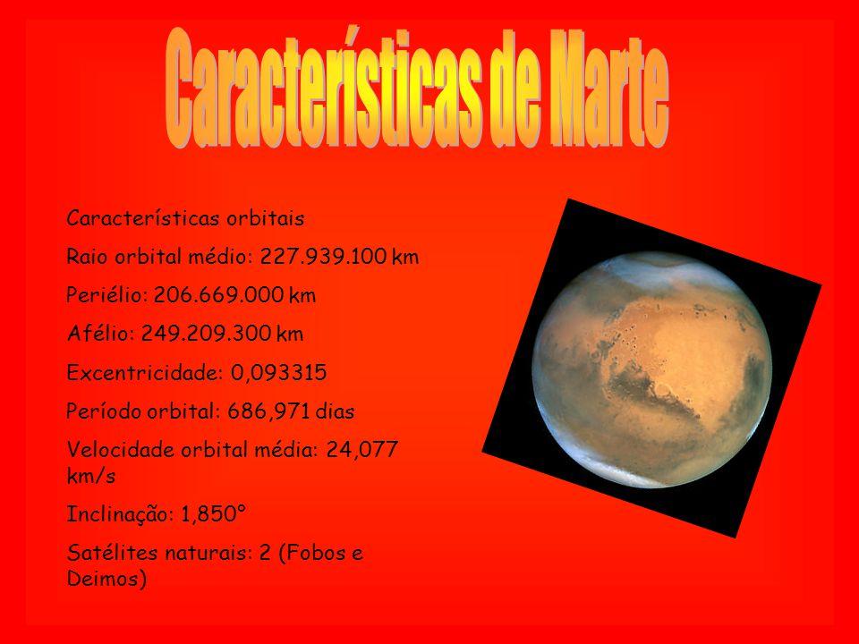 Características orbitais Raio orbital médio: 227.939.100 km Periélio: 206.669.000 km Afélio: 249.209.300 km Excentricidade: 0,093315 Período orbital: