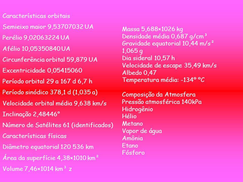 Características orbitais Semieixo maior 9,53707032 UA Perélio 9,02063224 UA Afélio 10,05350840 UA Circunferência orbital 59,879 UA Excentricidade 0,05