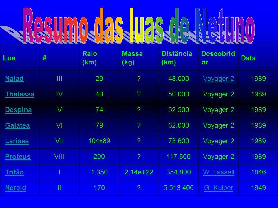 Lua# Raio (km) Massa (kg) Distância (km) Descobrid or Data Naiad III29?48.000Voyager 21989 Thalassa IV40?50.000Voyager 21989 Despina V74?52.500Voyager