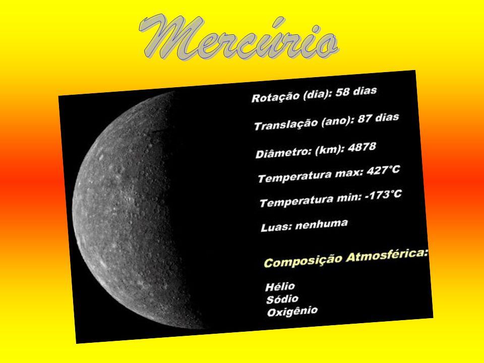 Animações de Mercúrio