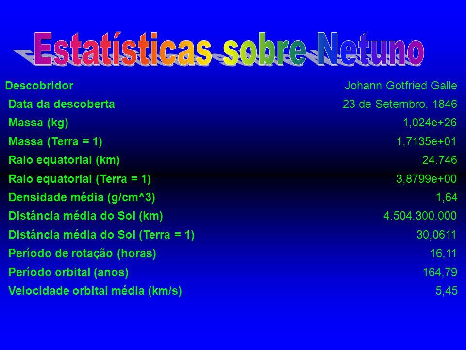 DescobridorJohann Gotfried Galle Data da descoberta23 de Setembro, 1846 Massa (kg)1,024e+26 Massa (Terra = 1)1,7135e+01 Raio equatorial (km)24.746 Rai