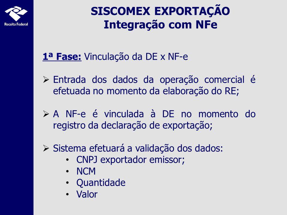 Integração com NFe 1ª Fase: Vinculação da DE x NF-e Entrada dos dados da operação comercial é efetuada no momento da elaboração do RE; A NF-e é vinculada à DE no momento do registro da declaração de exportação; Sistema efetuará a validação dos dados: CNPJ exportador emissor; NCM Quantidade Valor