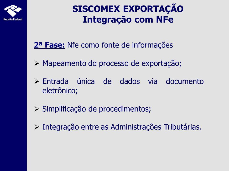 SISCOMEX EXPORTAÇÃO Integração com NFe 2ª Fase: Nfe como fonte de informações Mapeamento do processo de exportação; Entrada única de dados via documento eletrônico; Simplificação de procedimentos; Integração entre as Administrações Tributárias.