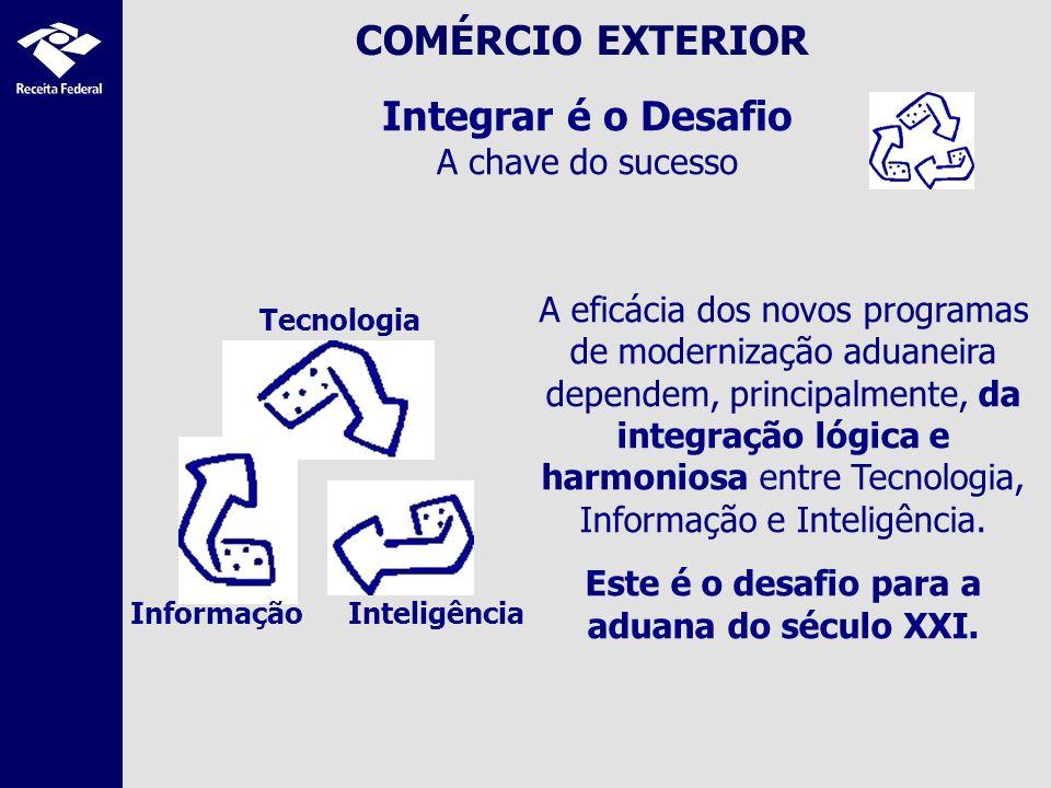 Tecnologia InformaçãoInteligência Integrar é o Desafio A chave do sucesso A eficácia dos novos programas de modernização aduaneira dependem, principalmente, da integração lógica e harmoniosa entre Tecnologia, Informação e Inteligência.
