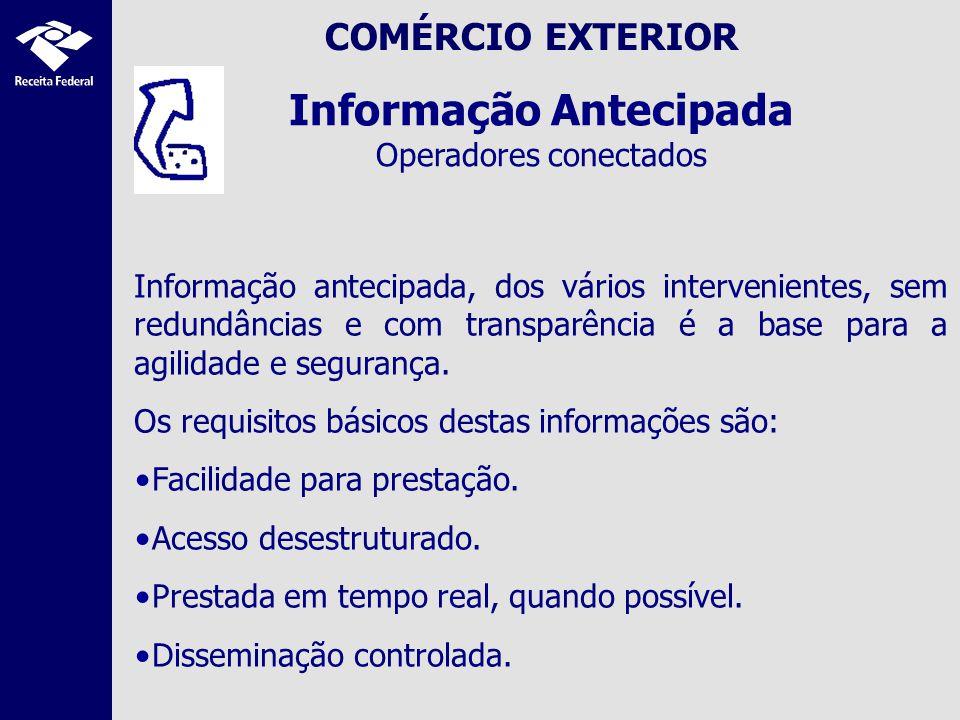 Informação Antecipada Operadores conectados Informação antecipada, dos vários intervenientes, sem redundâncias e com transparência é a base para a agilidade e segurança.