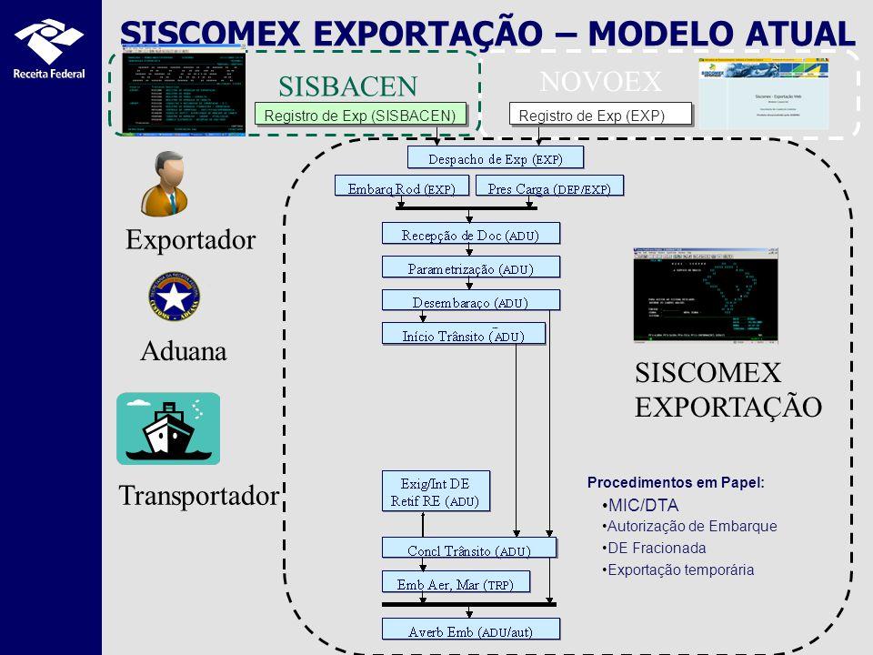 SISCOMEX EXPORTAÇÃO – MODELO ATUAL NOVOEX SISCOMEX EXPORTAÇÃO Exportador Transportador Aduana Registro de Exp (EXP) Registro de Exp (SISBACEN) SISBACEN Procedimentos em Papel: MIC/DTA Autorização de Embarque Exportação temporária DE Fracionada