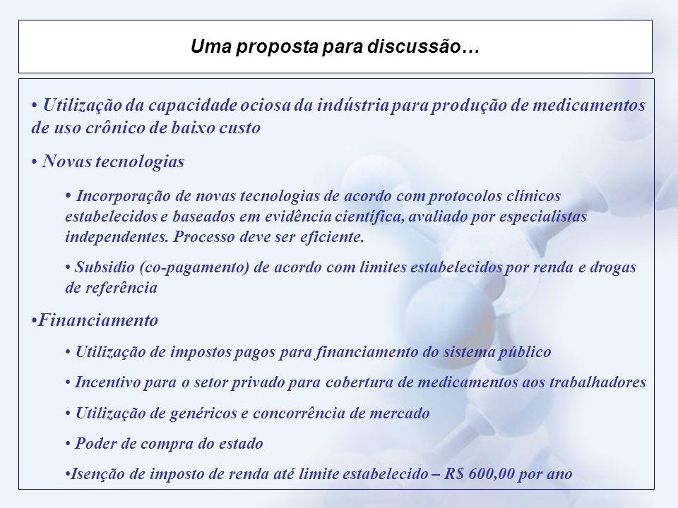 Uma proposta para discussão… Utilização da capacidade ociosa da indústria para produção de medicamentos de uso crônico de baixo custo Novas tecnologia
