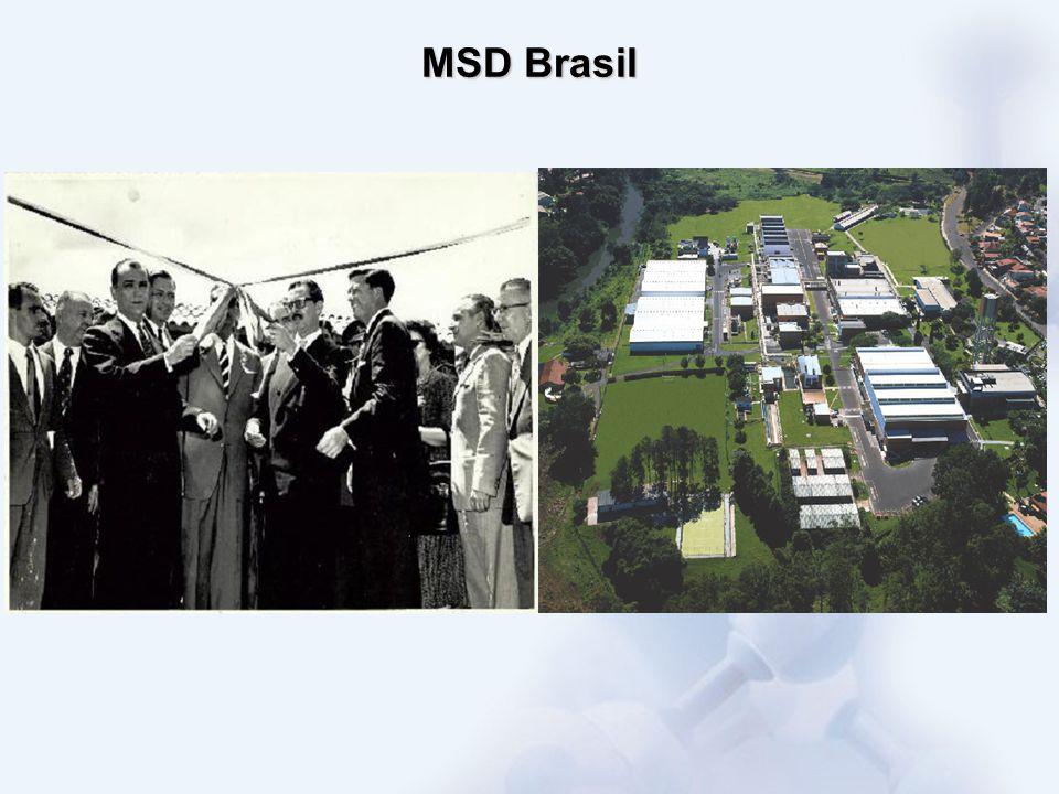 Merck & Co no mundo e no Brasil Fundada em 1891, na Alemanha, e recapitalizada nos EUA 60 mil funcionários (8 mil cientistas) Investimento em P&D – U$ 5 bilhões Faturamento – U$ 24,8 bilhões em 2008 50 anos de Fundação Merck No Brasil desde 1952 600 funcionários Investimento em estudos clínicos em 2008 – U$ 4 milhões só no Brasil 4.500 pacientes em + 140 centros Fábrica modelo: qualidade, custo, segurança e compliance (Zero acidente há 4 anos e 99,8% dos pedidos atendidos nos prazos