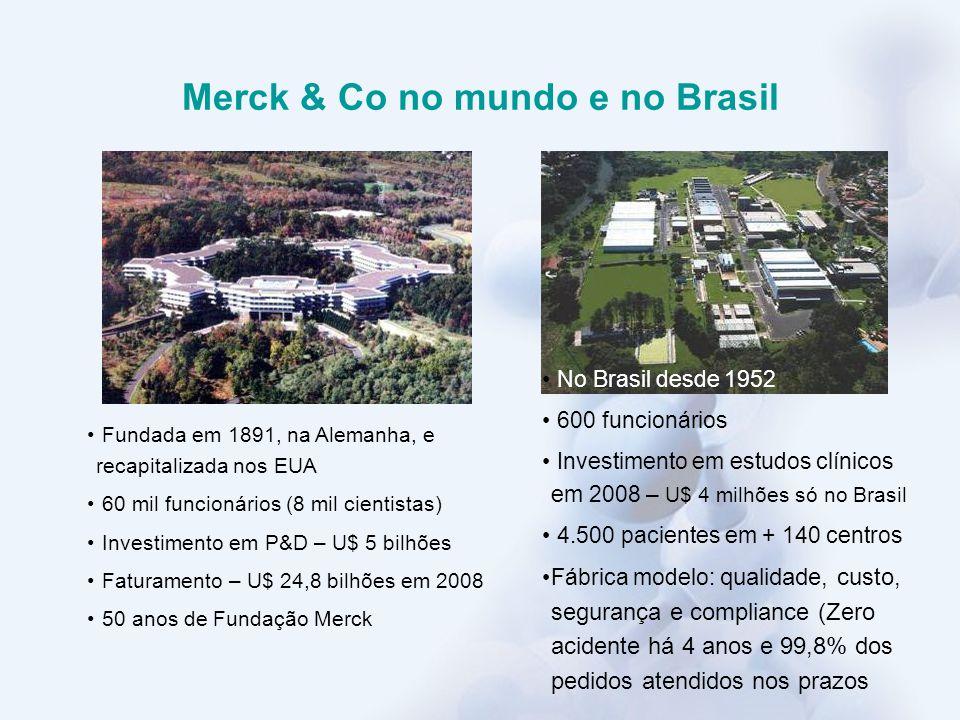 Merck & Co no mundo e no Brasil Fundada em 1891, na Alemanha, e recapitalizada nos EUA 60 mil funcionários (8 mil cientistas) Investimento em P&D – U$