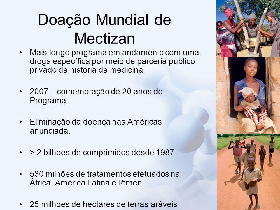 Mais longo programa em andamento com uma droga específica por meio de parceria público- privado da história da medicina 2007 – comemoração de 20 anos