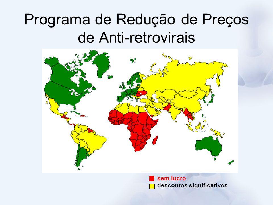 Programa de Redução de Preços de Anti-retrovirais sem lucro descontos significativos