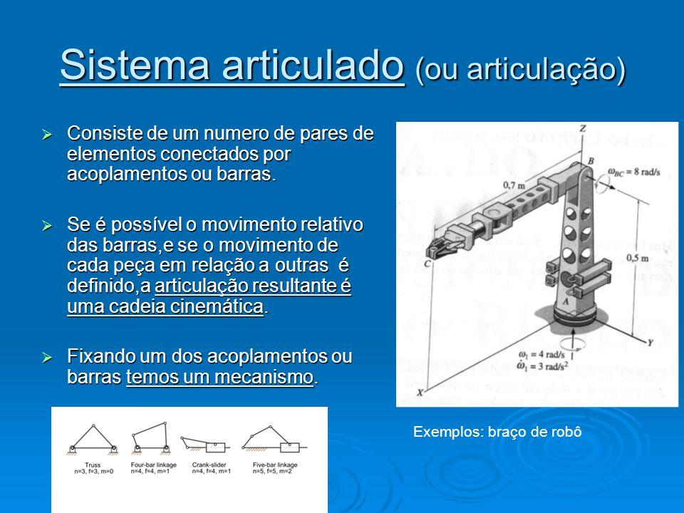 Sistema articulado (ou articulação) Consiste de um numero de pares de elementos conectados por acoplamentos ou barras.