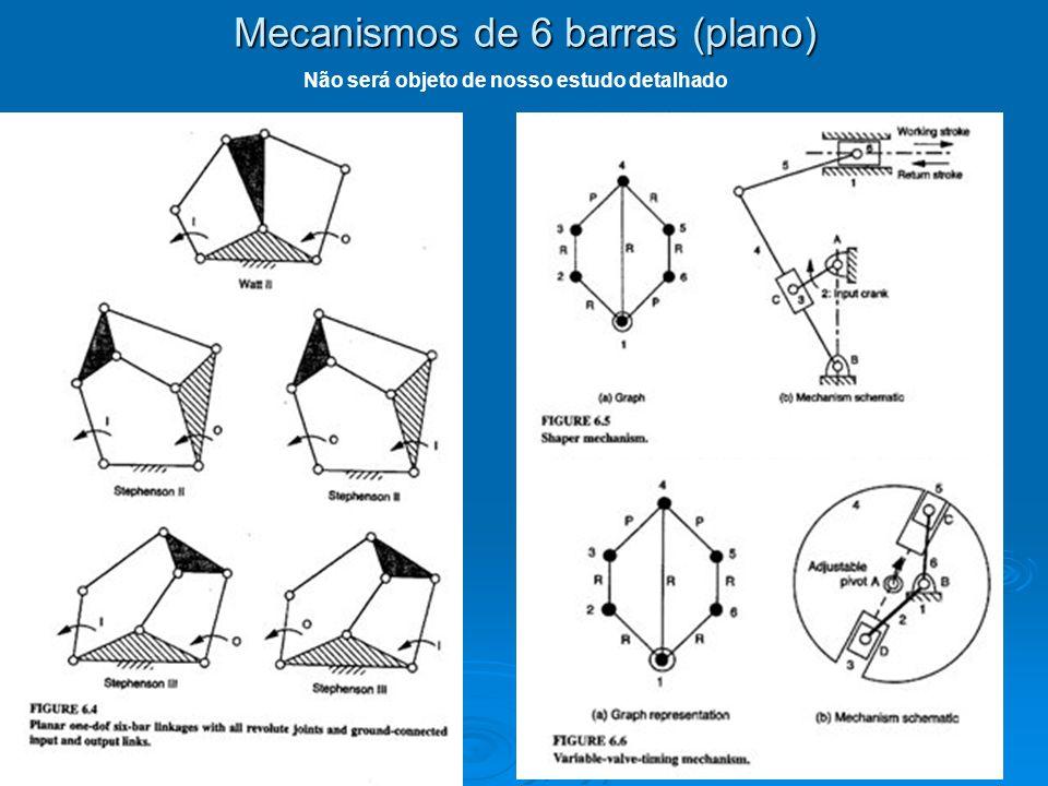 Mecanismos de 6 barras (plano) Não será objeto de nosso estudo detalhado